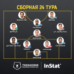 InStat RPL Team of Matchday 24