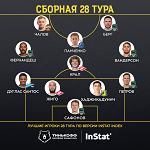 InStat RPL Matchday 28 Team of the Week
